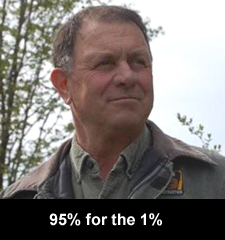 95% for the 1%